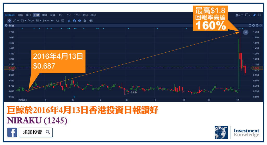 股票日本博彩