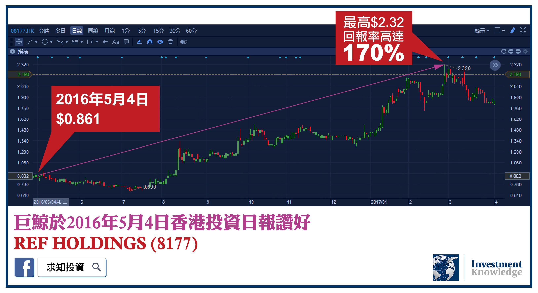 股票劉文德