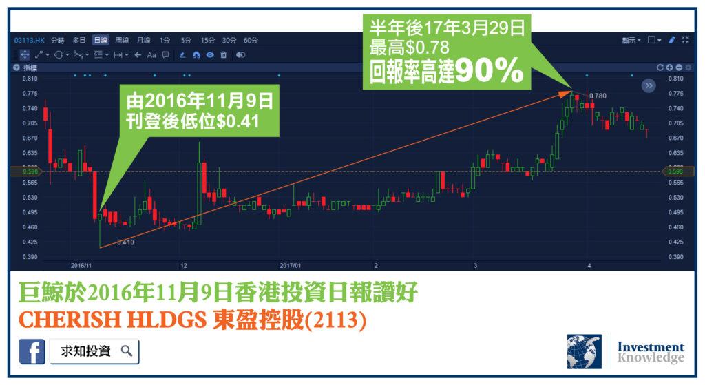 股票東盈集團