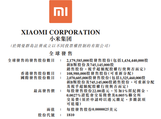 小米 IPO 發行數量